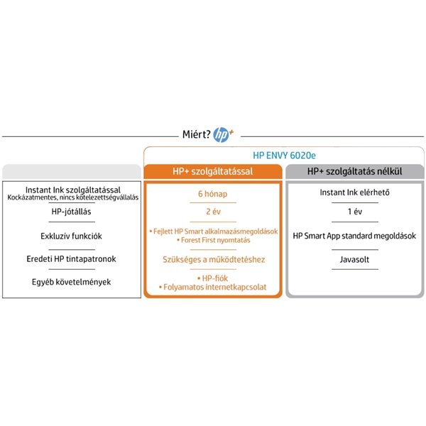 HP Envy 6020E AiO multifunkciós tintasugaras Instant Ink ready nyomtató - 16