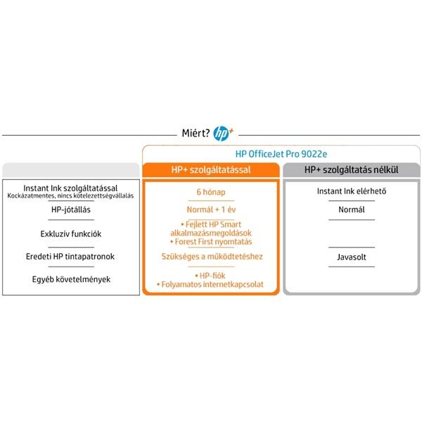 HP OfficeJet Pro 9022E All-in-One multifunkciós tintasugaras Instant Ink ready nyomtató - 11
